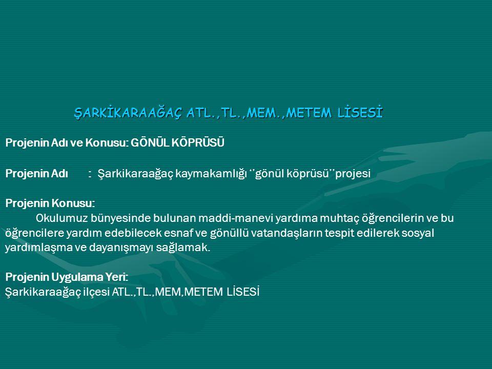 ŞARKİKARAAĞAÇ ATL.,TL.,MEM.,METEM LİSESİ ŞARKİKARAAĞAÇ ATL.,TL.,MEM.,METEM LİSESİ Projenin Adı ve Konusu: GÖNÜL KÖPRÜSÜ Projenin Adı : Şarkikaraağaç kaymakamlığı ''gönül köprüsü''projesi Projenin Konusu: Okulumuz bünyesinde bulunan maddi-manevi yardıma muhtaç öğrencilerin ve bu öğrencilere yardım edebilecek esnaf ve gönüllü vatandaşların tespit edilerek sosyal yardımlaşma ve dayanışmayı sağlamak.