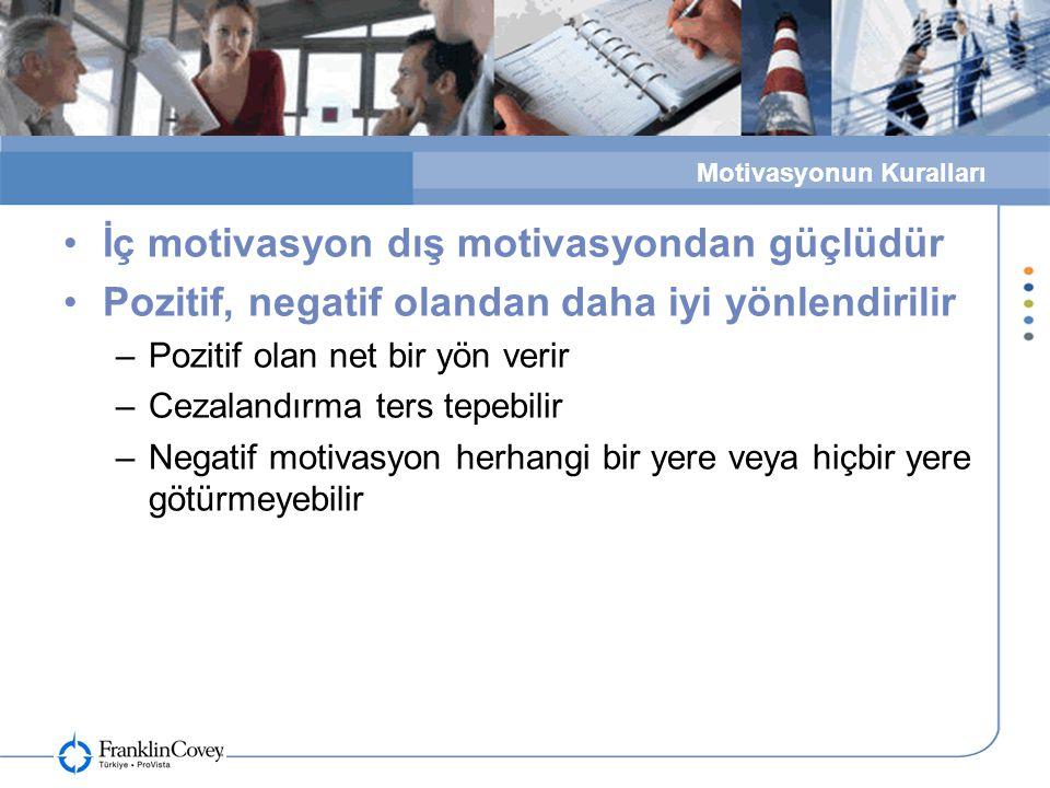Motivasyonun Kuralları İç motivasyon dış motivasyondan güçlüdür Pozitif, negatif olandan daha iyi yönlendirilir –Pozitif olan net bir yön verir –Cezal