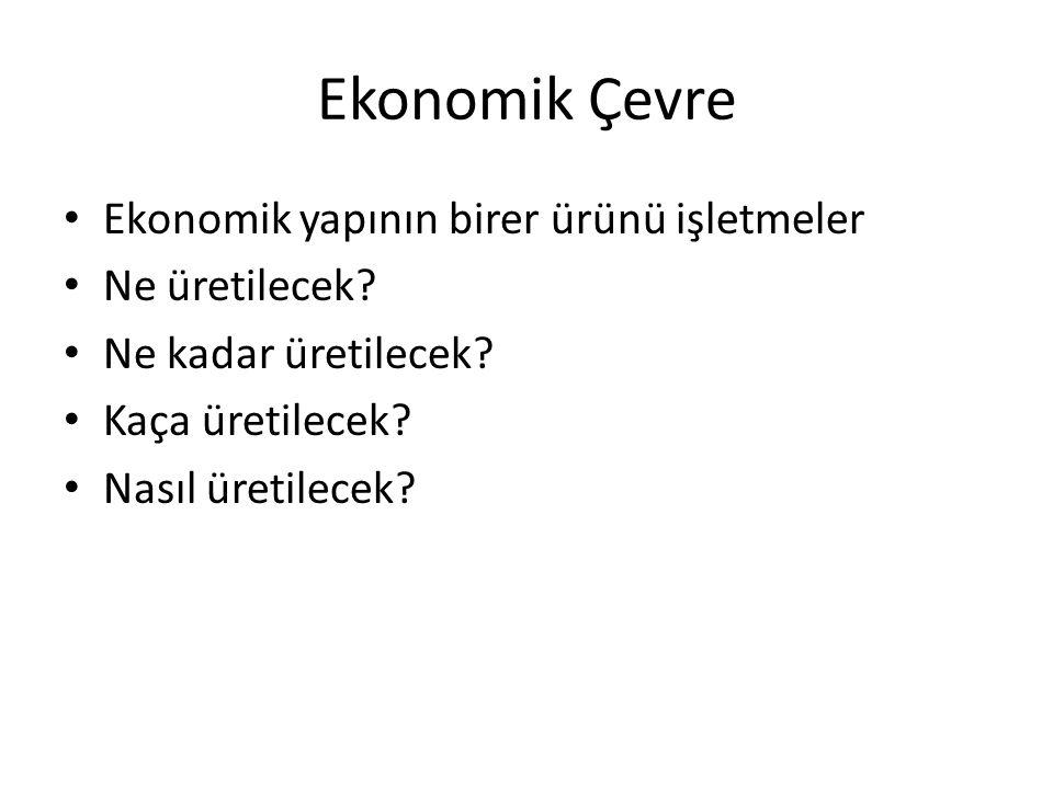 Ekonomik Çevre Ekonomik yapının birer ürünü işletmeler Ne üretilecek? Ne kadar üretilecek? Kaça üretilecek? Nasıl üretilecek?