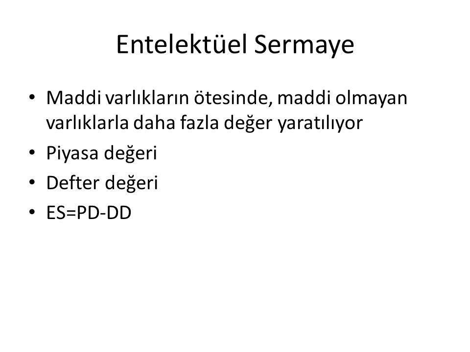 Entelektüel Sermaye Maddi varlıkların ötesinde, maddi olmayan varlıklarla daha fazla değer yaratılıyor Piyasa değeri Defter değeri ES=PD-DD