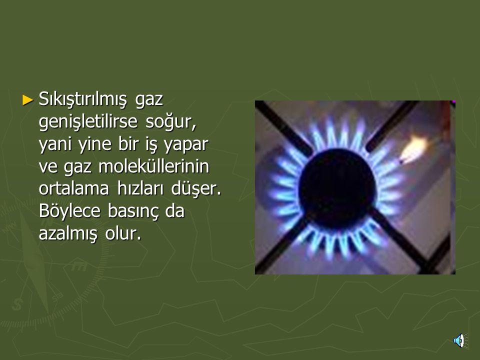 ► Bir silindir içindeki gaz, piston ile sıkıştırılırsa pistonun geri itildiği, ilk haline döndürülmek istendiği görülür ki, bu yukarıdaki olayın sonucudur.