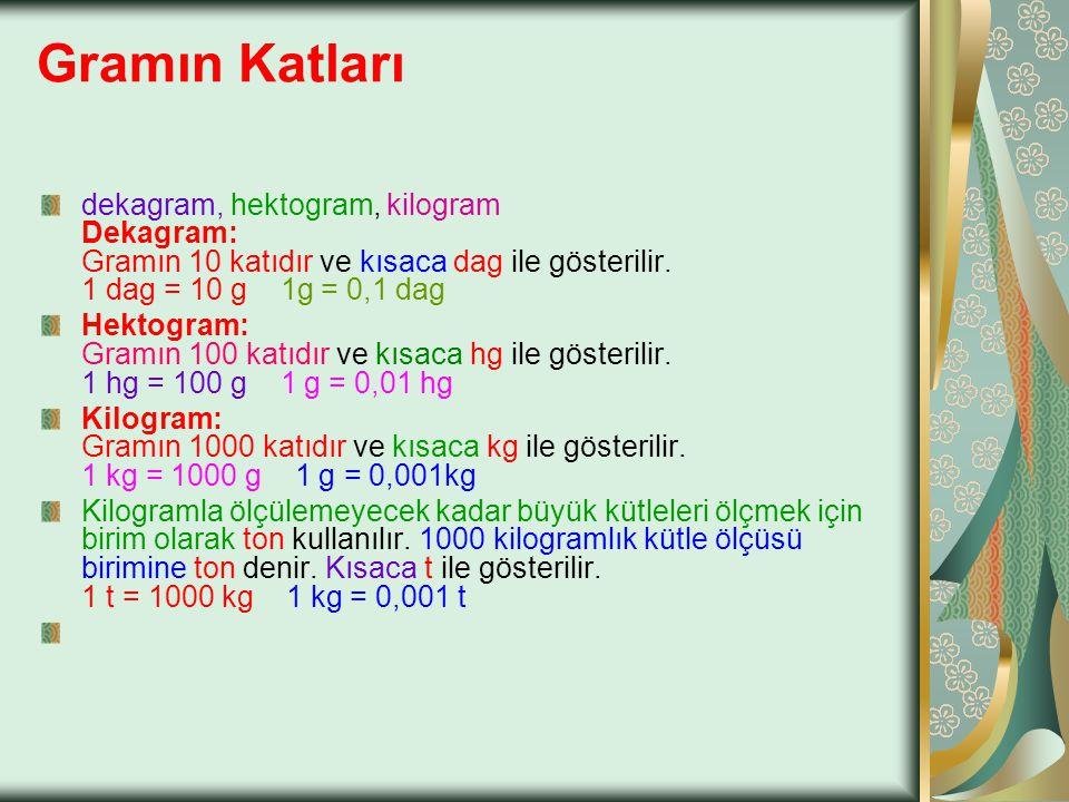 Gramın Askatları desigram, santigram, miligram Desigram: Gramın onda biridir ve kısaca dg ile gösterilir. 1 g = 10 dg 1 dg = 0,1 g Santigram: Gramın y