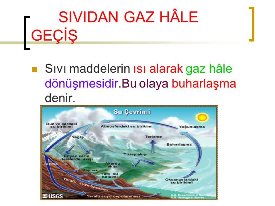 SIVIDAN –KATI HÂLE GEÇİŞ Sıvı maddelerin ısı vererek hâle katı dönüşmesidir. Sıvı maddelerin ısı vererek hâle katı dönüşmesidir. Suyun donarak buza dö