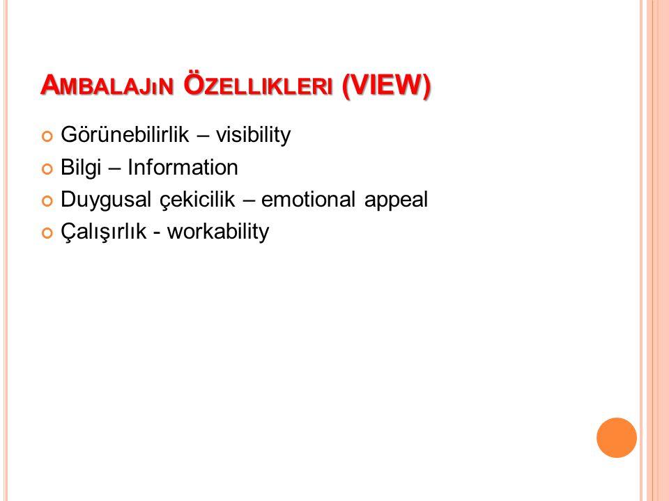 A MBALAJıN Ö ZELLIKLERI (VIEW) Görünebilirlik – visibility Bilgi – Information Duygusal çekicilik – emotional appeal Çalışırlık - workability