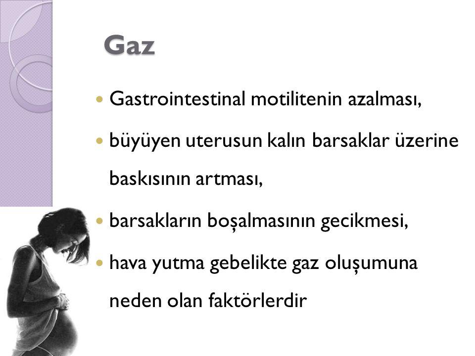 Gaz Gaz Gastrointestinal motilitenin azalması, büyüyen uterusun kalın barsaklar üzerine baskısının artması, barsakların boşalmasının gecikmesi, hava yutma gebelikte gaz oluşumuna neden olan faktörlerdir