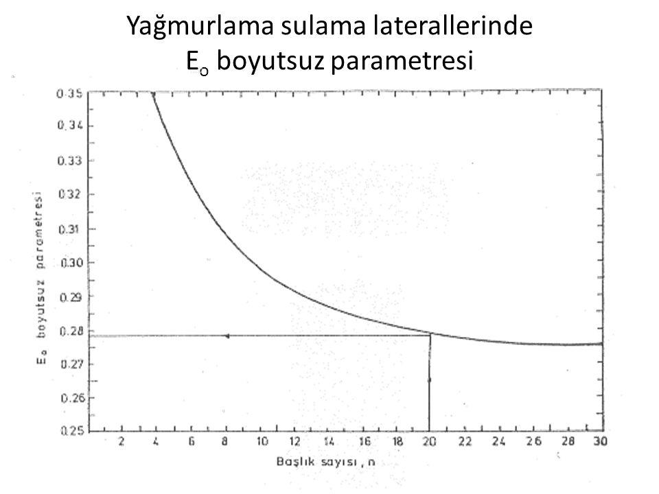 Yağmurlama sulama laterallerinde E o boyutsuz parametresi
