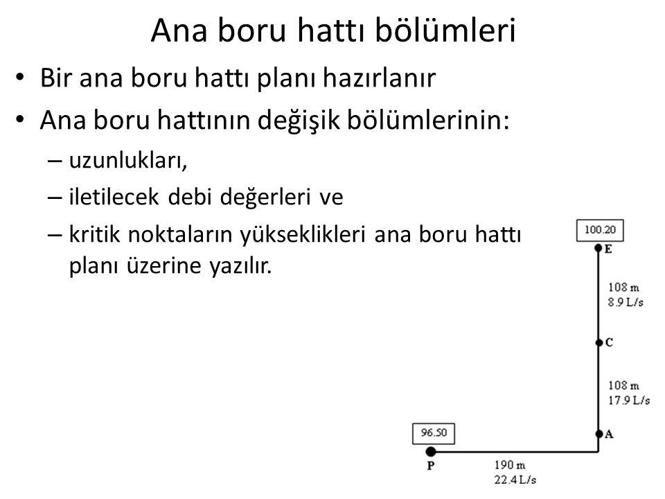Ana boru hattı bölümleri Bir ana boru hattı planı hazırlanır Ana boru hattının değişik bölümlerinin: – uzunlukları, – iletilecek debi değerleri ve – k