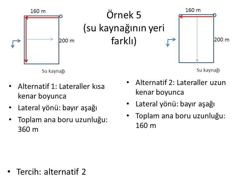 Alternatif 1: Lateraller kısa kenar boyunca Lateral yönü: bayır aşağı Toplam ana boru uzunluğu: 360 m Alternatif 2: Lateraller uzun kenar boyunca Late