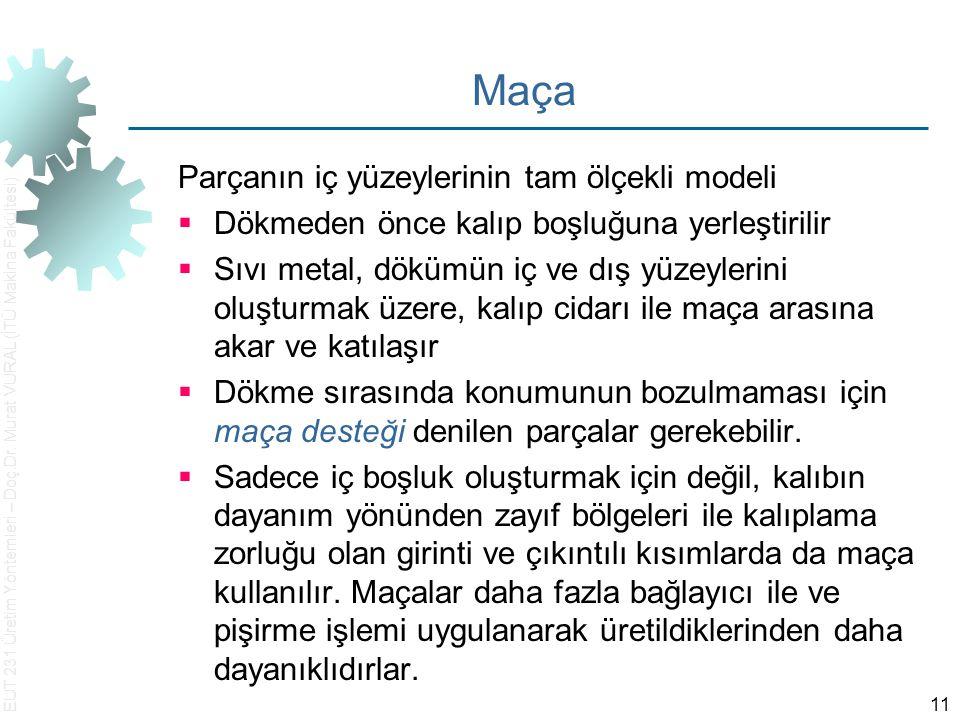 EUT 231 Üretim Yöntemleri – Doç.Dr. Murat VURAL (İTÜ Makina Fakültesi) 11 Maça Parçanın iç yüzeylerinin tam ölçekli modeli  Dökmeden önce kalıp boşlu