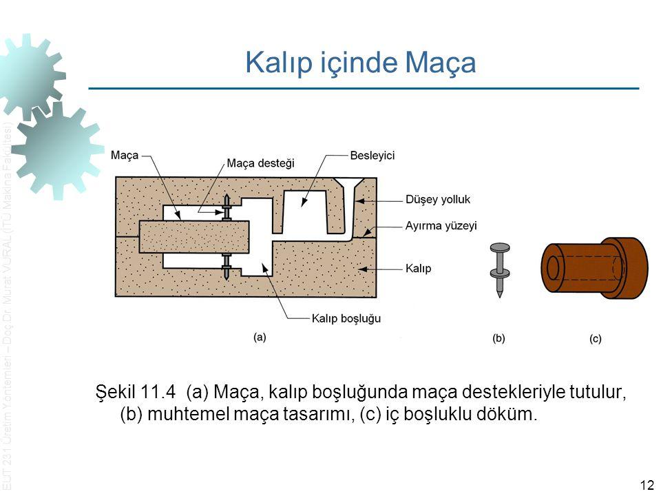 EUT 231 Üretim Yöntemleri – Doç.Dr. Murat VURAL (İTÜ Makina Fakültesi) 12 Kalıp içinde Maça Şekil 11.4 (a) Maça, kalıp boşluğunda maça destekleriyle t