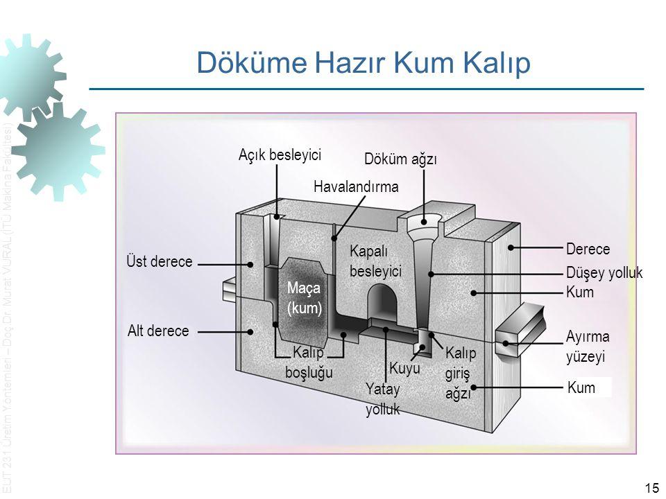 EUT 231 Üretim Yöntemleri – Doç.Dr. Murat VURAL (İTÜ Makina Fakültesi) 15 Döküme Hazır Kum Kalıp Açık besleyici Döküm ağzı Üst derece Alt derece Derec