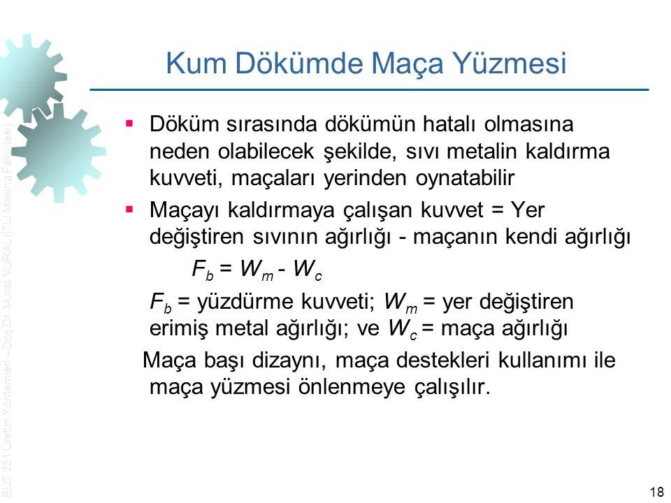 EUT 231 Üretim Yöntemleri – Doç.Dr. Murat VURAL (İTÜ Makina Fakültesi) 18 Kum Dökümde Maça Yüzmesi  Döküm sırasında dökümün hatalı olmasına neden ola