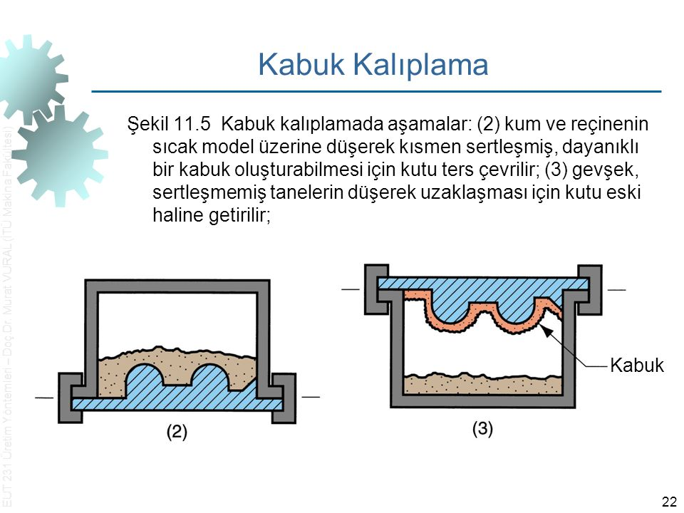 EUT 231 Üretim Yöntemleri – Doç.Dr. Murat VURAL (İTÜ Makina Fakültesi) 22 Kabuk Kalıplama Şekil 11.5 Kabuk kalıplamada aşamalar: (2) kum ve reçinenin