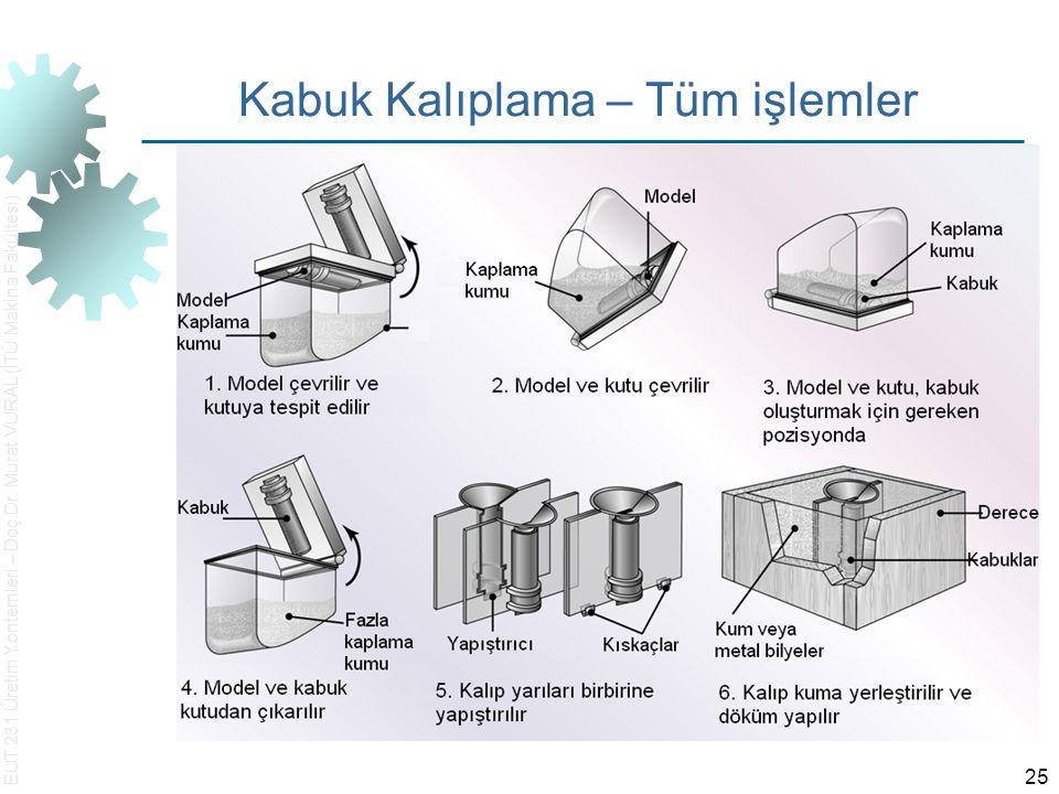 EUT 231 Üretim Yöntemleri – Doç.Dr. Murat VURAL (İTÜ Makina Fakültesi) 25 Kabuk Kalıplama – Tüm işlemler