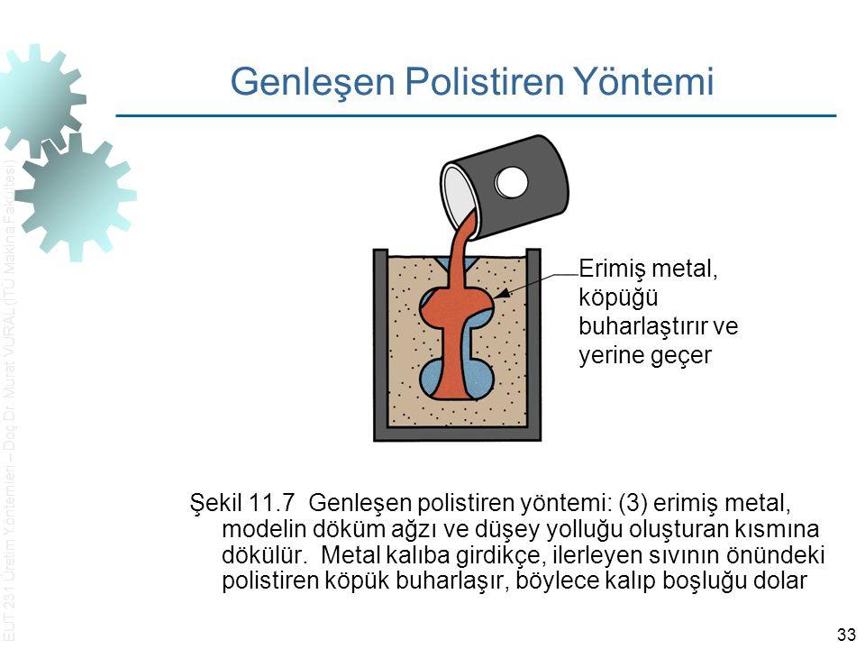 EUT 231 Üretim Yöntemleri – Doç.Dr. Murat VURAL (İTÜ Makina Fakültesi) 33 Genleşen Polistiren Yöntemi Şekil 11.7 Genleşen polistiren yöntemi: (3) erim