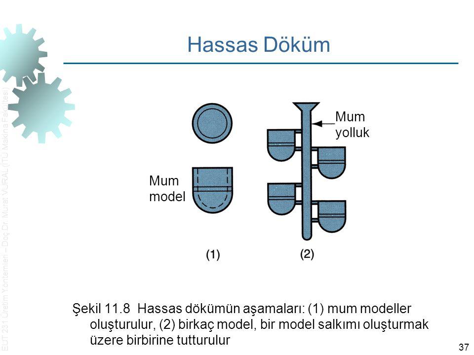 EUT 231 Üretim Yöntemleri – Doç.Dr. Murat VURAL (İTÜ Makina Fakültesi) 37 Hassas Döküm Şekil 11.8 Hassas dökümün aşamaları: (1) mum modeller oluşturul
