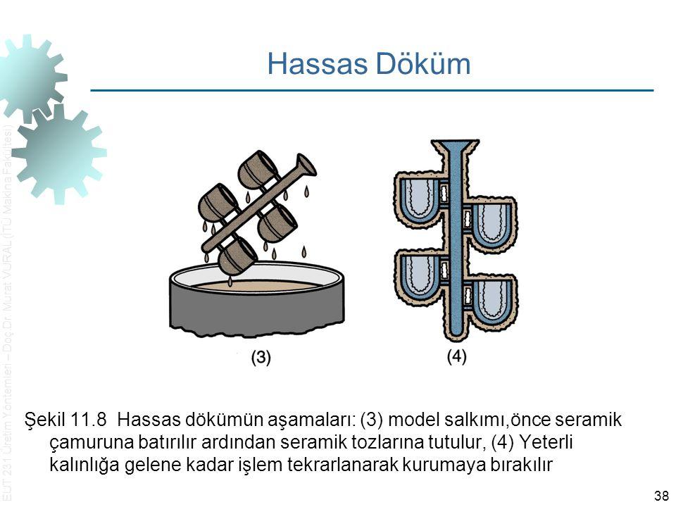 EUT 231 Üretim Yöntemleri – Doç.Dr. Murat VURAL (İTÜ Makina Fakültesi) 38 Hassas Döküm Şekil 11.8 Hassas dökümün aşamaları: (3) model salkımı,önce ser