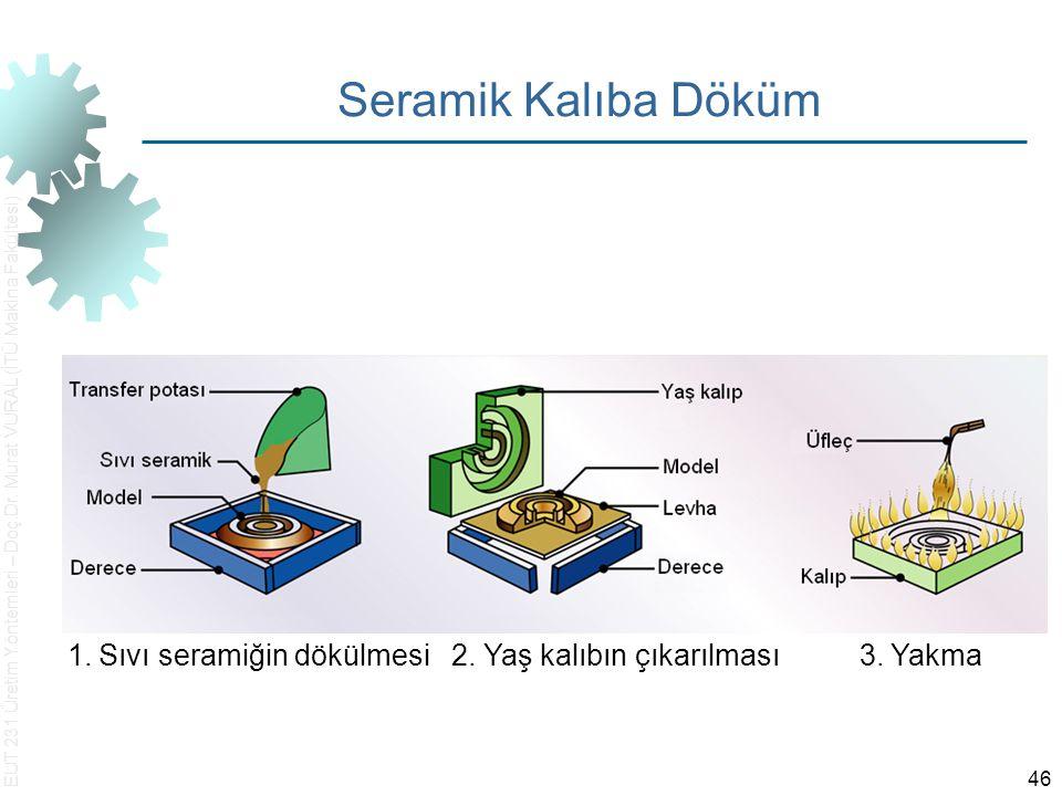 EUT 231 Üretim Yöntemleri – Doç.Dr. Murat VURAL (İTÜ Makina Fakültesi) 46 Seramik Kalıba Döküm 1. Sıvı seramiğin dökülmesi 2. Yaş kalıbın çıkarılması