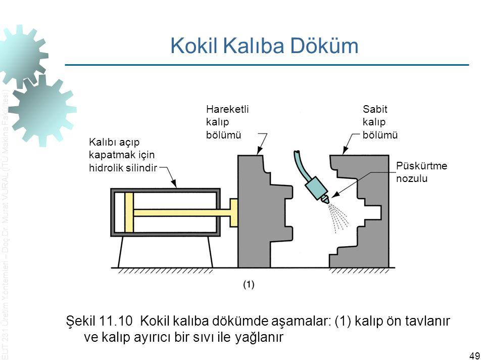 EUT 231 Üretim Yöntemleri – Doç.Dr. Murat VURAL (İTÜ Makina Fakültesi) 49 Kokil Kalıba Döküm Şekil 11.10 Kokil kalıba dökümde aşamalar: (1) kalıp ön t