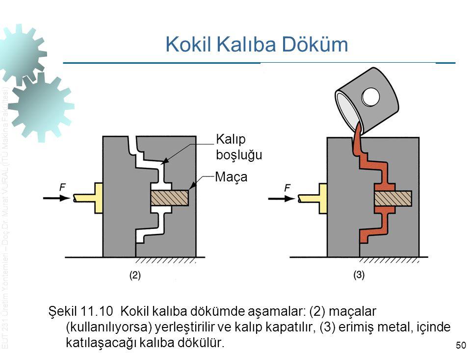 EUT 231 Üretim Yöntemleri – Doç.Dr. Murat VURAL (İTÜ Makina Fakültesi) 50 Kokil Kalıba Döküm Şekil 11.10 Kokil kalıba dökümde aşamalar: (2) maçalar (k