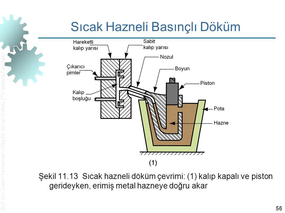 EUT 231 Üretim Yöntemleri – Doç.Dr. Murat VURAL (İTÜ Makina Fakültesi) 56 Sıcak Hazneli Basınçlı Döküm Şekil 11.13 Sıcak hazneli döküm çevrimi: (1) ka