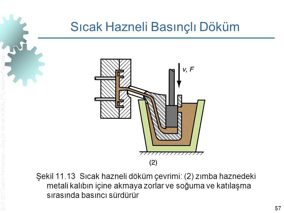 EUT 231 Üretim Yöntemleri – Doç.Dr. Murat VURAL (İTÜ Makina Fakültesi) 57 Sıcak Hazneli Basınçlı Döküm Şekil 11.13 Sıcak hazneli döküm çevrimi: (2) zı