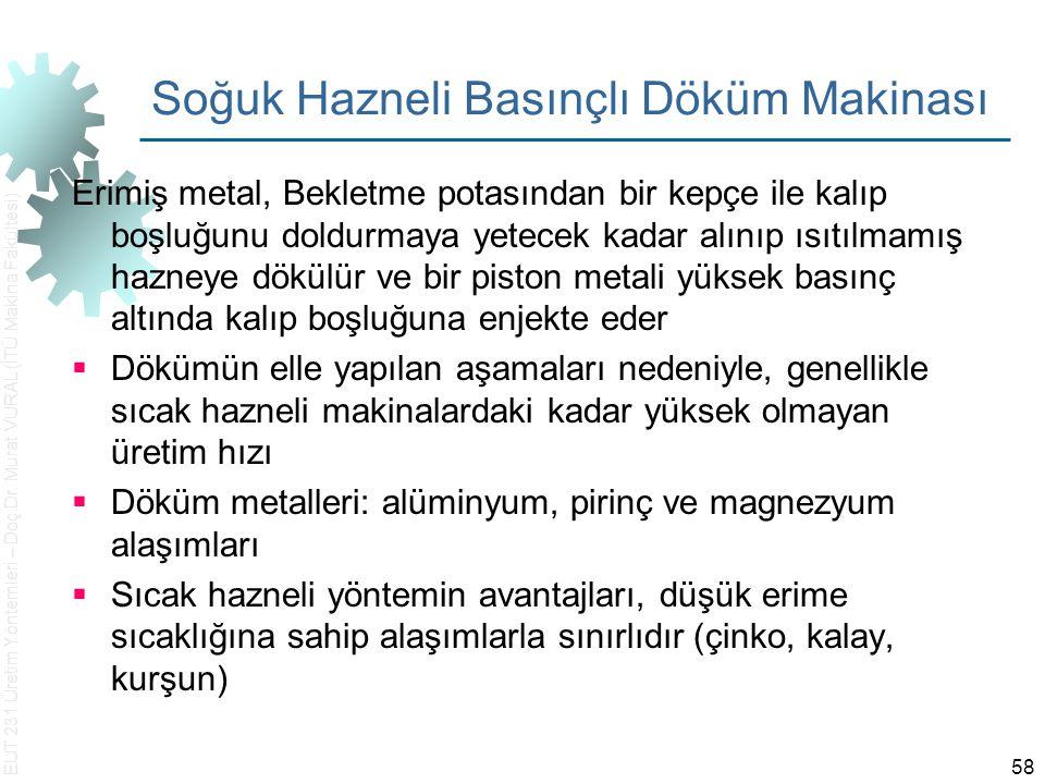 EUT 231 Üretim Yöntemleri – Doç.Dr. Murat VURAL (İTÜ Makina Fakültesi) 58 Soğuk Hazneli Basınçlı Döküm Makinası Erimiş metal, Bekletme potasından bir