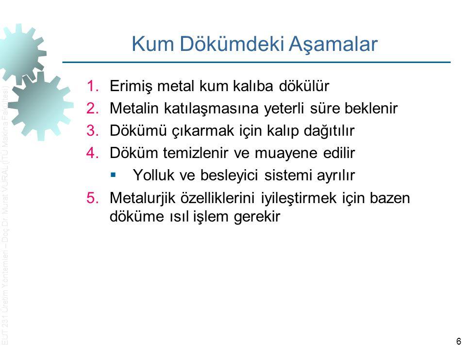 EUT 231 Üretim Yöntemleri – Doç.Dr. Murat VURAL (İTÜ Makina Fakültesi) 6 Kum Dökümdeki Aşamalar 1.Erimiş metal kum kalıba dökülür 2.Metalin katılaşmas