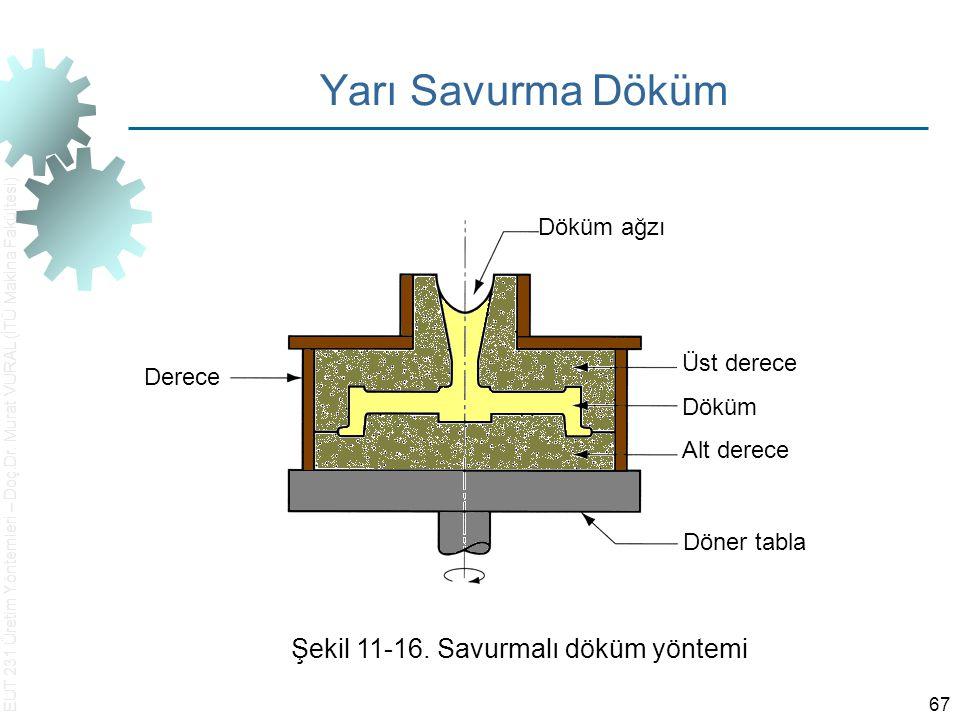 EUT 231 Üretim Yöntemleri – Doç.Dr. Murat VURAL (İTÜ Makina Fakültesi) 67 Yarı Savurma Döküm Şekil 11-16. Savurmalı döküm yöntemi Döküm ağzı Üst derec