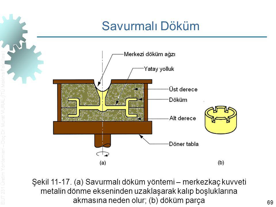 EUT 231 Üretim Yöntemleri – Doç.Dr. Murat VURAL (İTÜ Makina Fakültesi) 69 Savurmalı Döküm Şekil 11-17. (a) Savurmalı döküm yöntemi – merkezkaç kuvveti