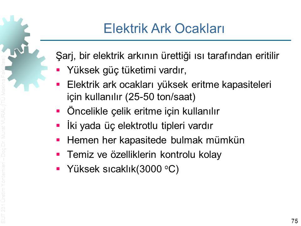 EUT 231 Üretim Yöntemleri – Doç.Dr. Murat VURAL (İTÜ Makina Fakültesi) 75 Elektrik Ark Ocakları Şarj, bir elektrik arkının ürettiği ısı tarafından eri