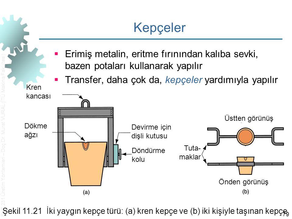 EUT 231 Üretim Yöntemleri – Doç.Dr. Murat VURAL (İTÜ Makina Fakültesi) 79 Kepçeler  Erimiş metalin, eritme fırınından kalıba sevki, bazen potaları ku