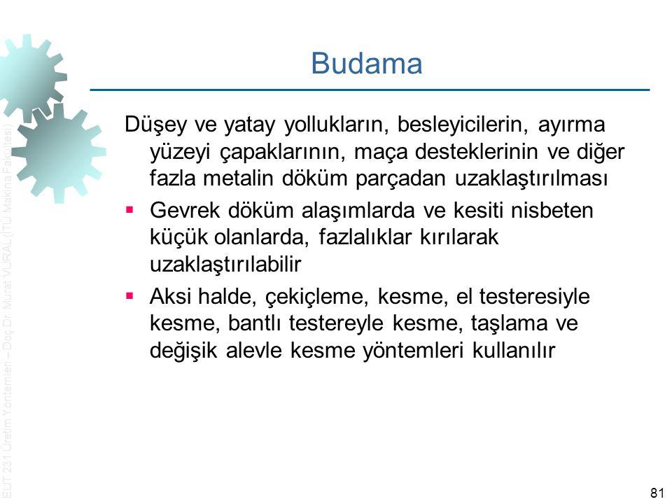 EUT 231 Üretim Yöntemleri – Doç.Dr. Murat VURAL (İTÜ Makina Fakültesi) 81 Budama Düşey ve yatay yollukların, besleyicilerin, ayırma yüzeyi çapaklarını