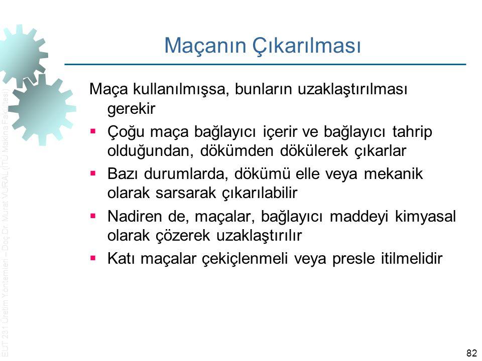 EUT 231 Üretim Yöntemleri – Doç.Dr. Murat VURAL (İTÜ Makina Fakültesi) 82 Maçanın Çıkarılması Maça kullanılmışsa, bunların uzaklaştırılması gerekir 