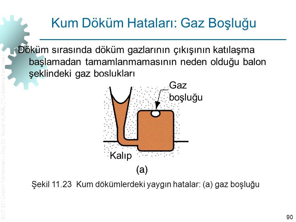 EUT 231 Üretim Yöntemleri – Doç.Dr. Murat VURAL (İTÜ Makina Fakültesi) 90 Döküm sırasında döküm gazlarının çıkışının katılaşma başlamadan tamamlanmama