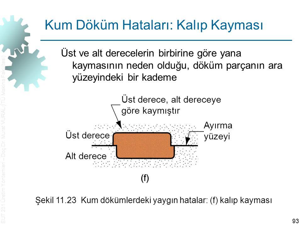 EUT 231 Üretim Yöntemleri – Doç.Dr. Murat VURAL (İTÜ Makina Fakültesi) 93 Üst ve alt derecelerin birbirine göre yana kaymasının neden olduğu, döküm pa