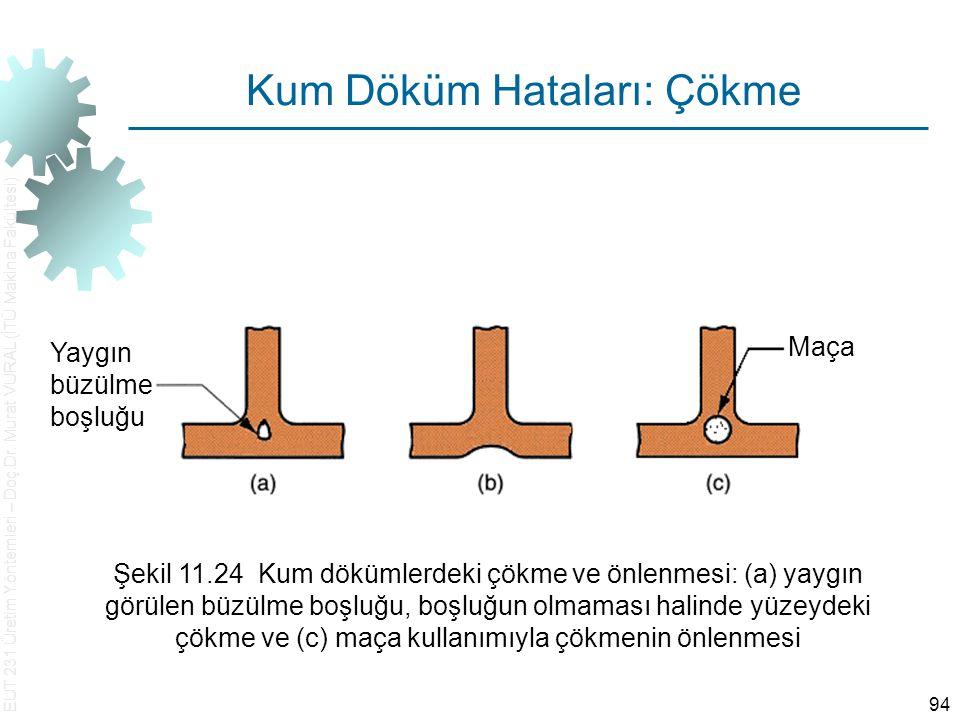 EUT 231 Üretim Yöntemleri – Doç.Dr. Murat VURAL (İTÜ Makina Fakültesi) 94 Kum Döküm Hataları: Çökme Yaygın büzülme boşluğu Maça Şekil 11.24 Kum döküml