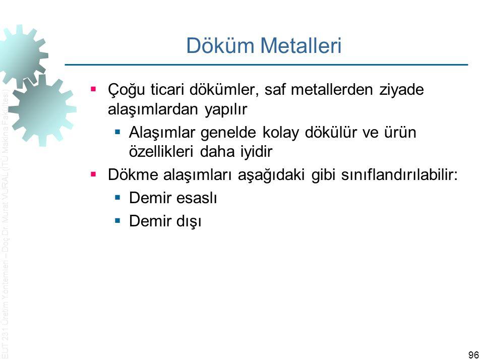 EUT 231 Üretim Yöntemleri – Doç.Dr. Murat VURAL (İTÜ Makina Fakültesi) 96 Döküm Metalleri  Çoğu ticari dökümler, saf metallerden ziyade alaşımlardan