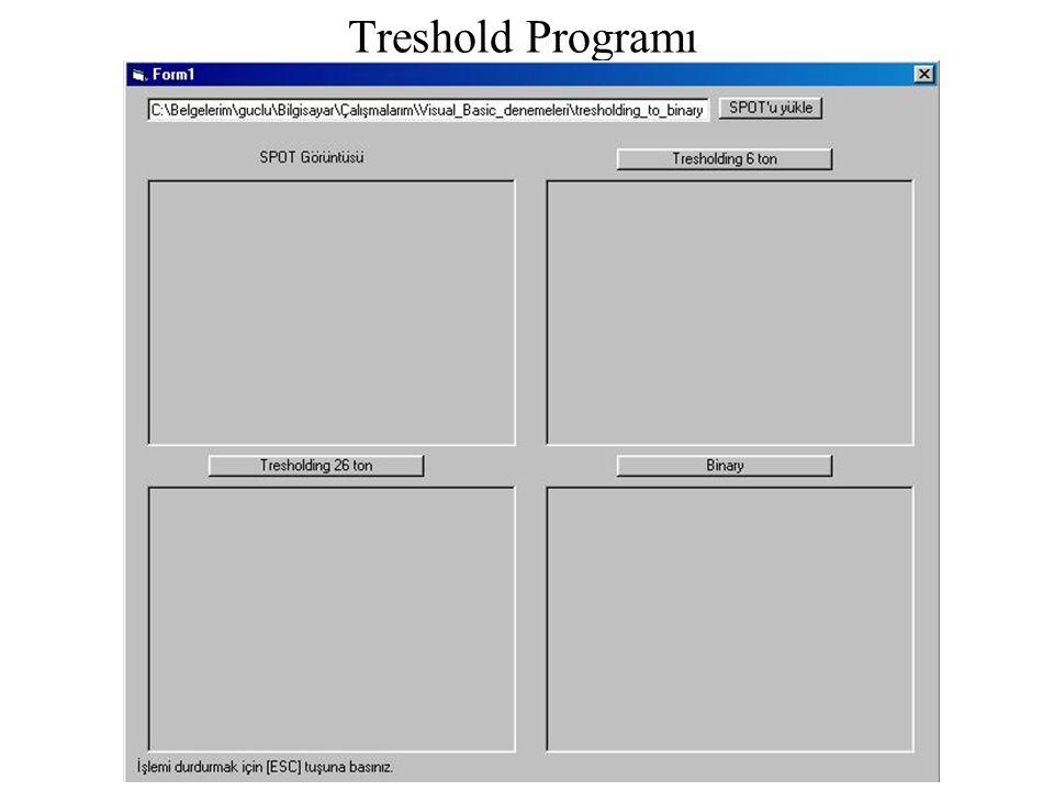 Treshold Programı