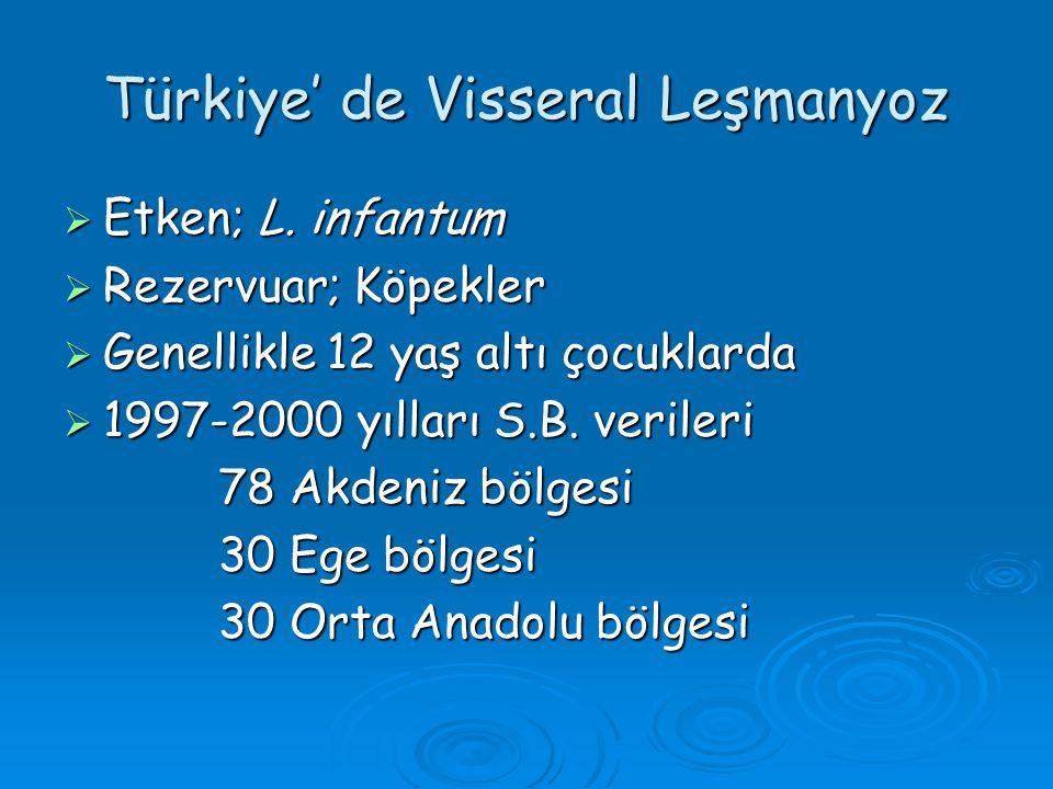 Türkiye' de Visseral Leşmanyoz  Etken; L. infantum  Rezervuar; Köpekler  Genellikle 12 yaş altı çocuklarda  1997-2000 yılları S.B. verileri 78 Akd