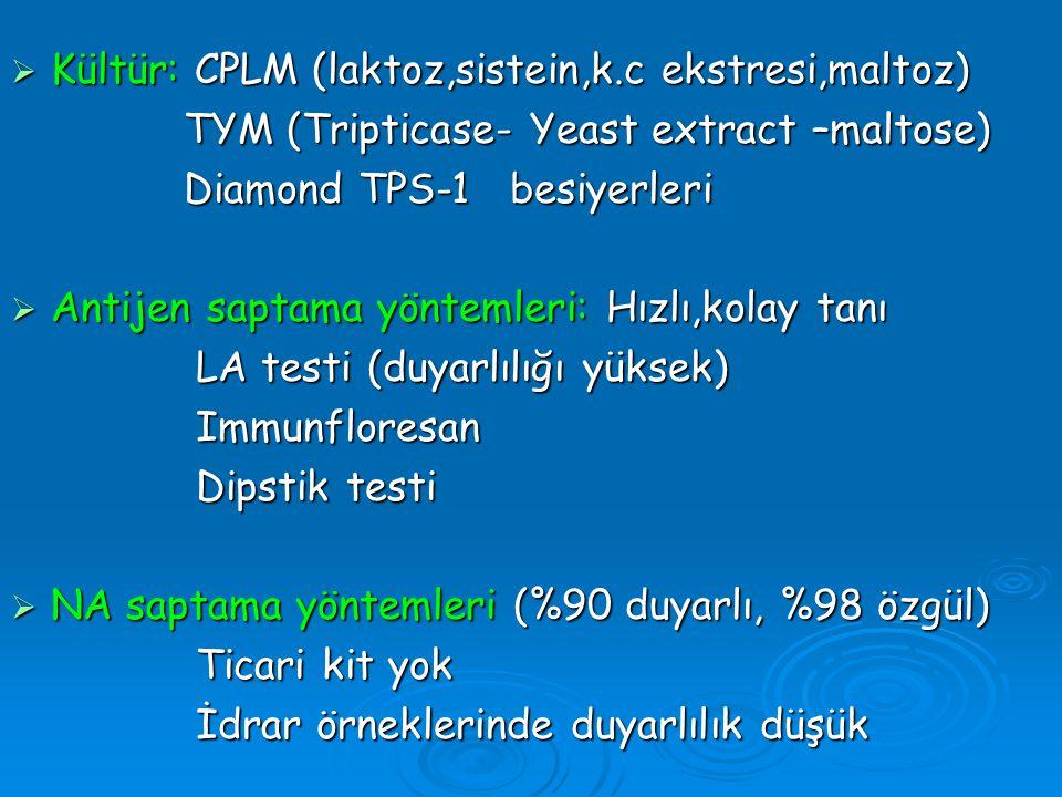  Kültür: CPLM (laktoz,sistein,k.c ekstresi,maltoz) TYM (Tripticase- Yeast extract –maltose) TYM (Tripticase- Yeast extract –maltose) Diamond TPS-1 be