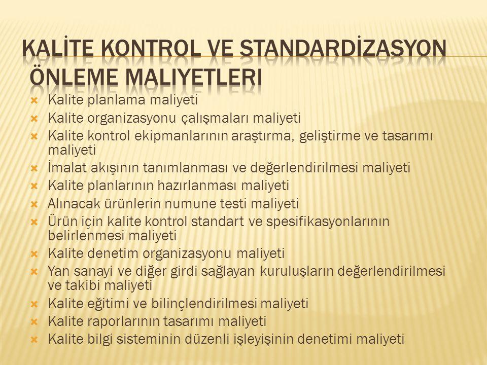  Kalite planlama maliyeti  Kalite organizasyonu çalışmaları maliyeti  Kalite kontrol ekipmanlarının araştırma, geliştirme ve tasarımı maliyeti  İm