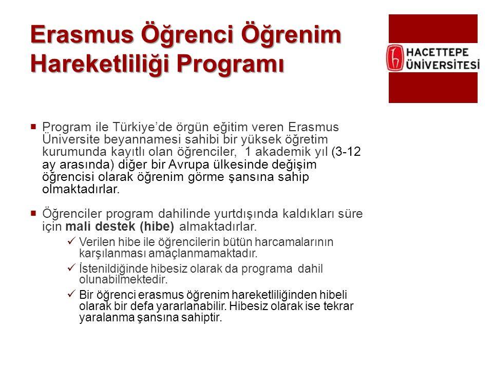 Erasmus Öğrenci Öğrenim Hareketliliği Programı  Program ile Türkiye'de örgün eğitim veren Erasmus Üniversite beyannamesi sahibi bir yüksek öğretim ku