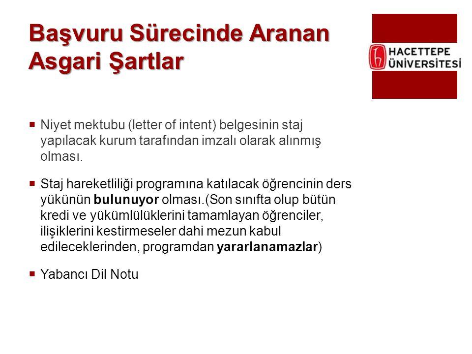 Başvuru Sürecinde Aranan Asgari Şartlar  Niyet mektubu (letter of intent) belgesinin staj yapılacak kurum tarafından imzalı olarak alınmış olması. 