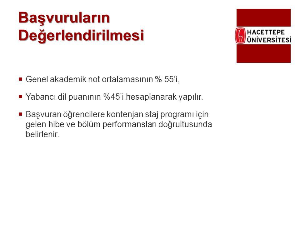 Başvuruların Değerlendirilmesi  Genel akademik not ortalamasının % 55'i,  Yabancı dil puanının %45'i hesaplanarak yapılır.  Başvuran öğrencilere ko