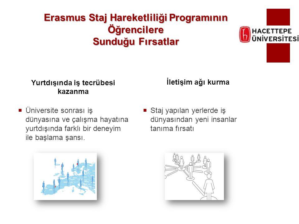 Erasmus Staj Hareketliliği Programının Öğrencilere Sunduğu Fırsatlar Yurtdışında iş tecrübesi kazanma İletişim ağı kurma  Staj yapılan yerlerde iş dü