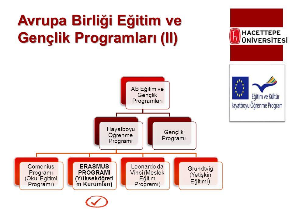 Avrupa Birliği Eğitim ve Gençlik Programları (II) AB Eğitim ve Gençlik Programları Hayatboyu Öğrenme Programı Comenius Programı (Okul Eğitimi Programı