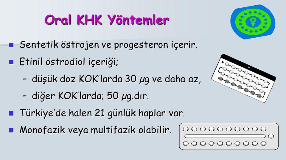Oral KHK Yöntemler Sentetik östrojen ve progesteron içerir. Sentetik östrojen ve progesteron içerir. Etinil östrodiol içeriği; Etinil östrodiol içeriğ
