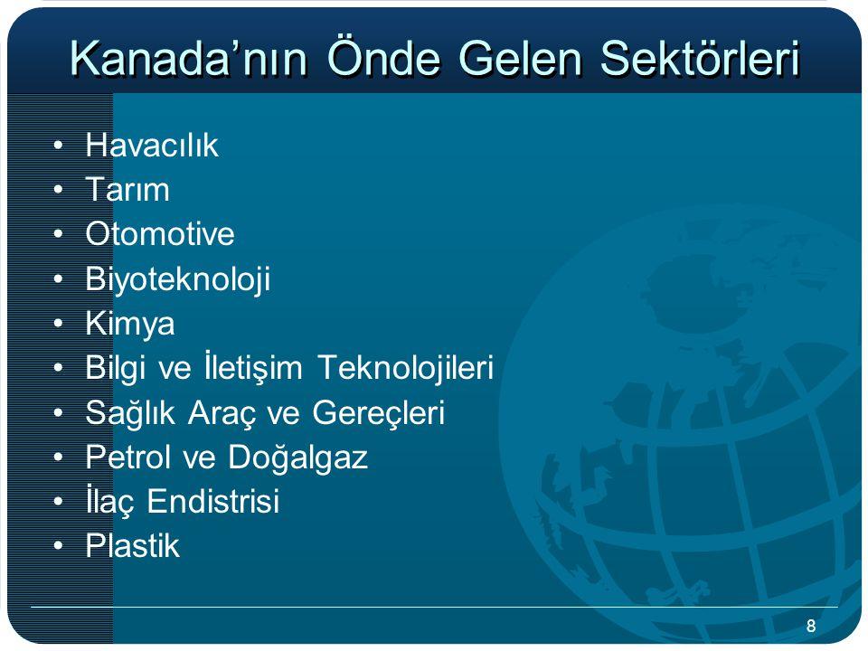 8 Kanada'nın Önde Gelen Sektörleri Havacılık Tarım Otomotive Biyoteknoloji Kimya Bilgi ve İletişim Teknolojileri Sağlık Araç ve Gereçleri Petrol ve Doğalgaz İlaç Endistrisi Plastik
