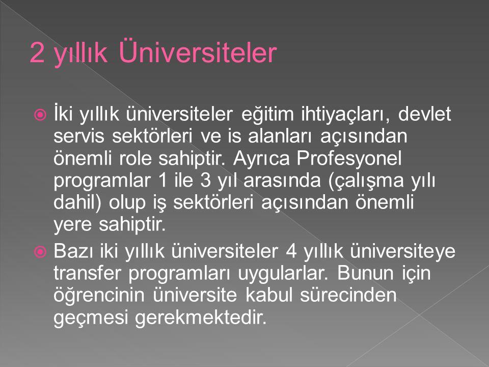  İki yıllık üniversiteler eğitim ihtiyaçları, devlet servis sektörleri ve is alanları açısından önemli role sahiptir. Ayrıca Profesyonel programlar 1